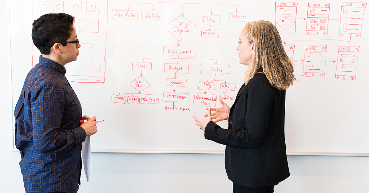 planejamento de gestão